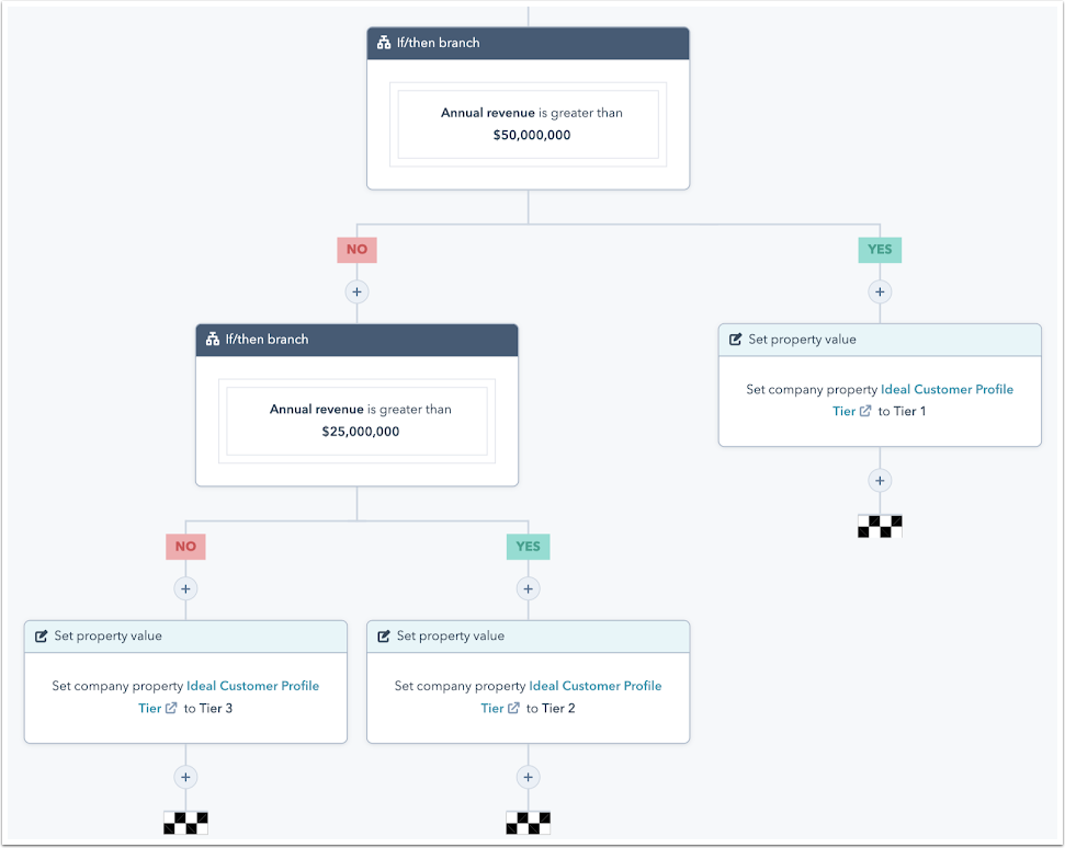account-based-marketing-company-workflow-template