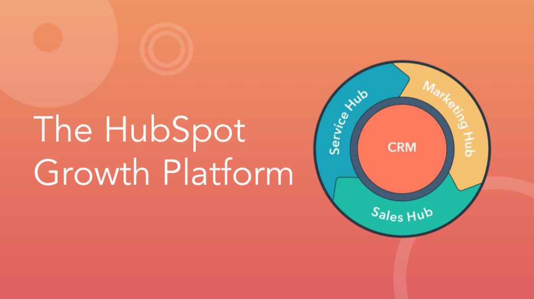 Next Big Thing in Hubspot pricing - Here's how you can save